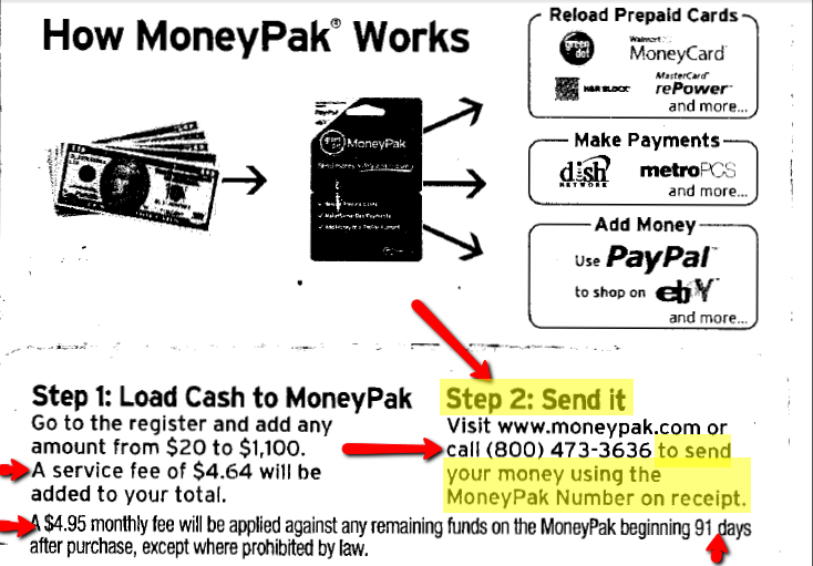 Step two Money Pak Card The Real Truth About Pre Paid Credit Cards From a 'Former' User